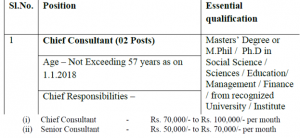 salary in india phd